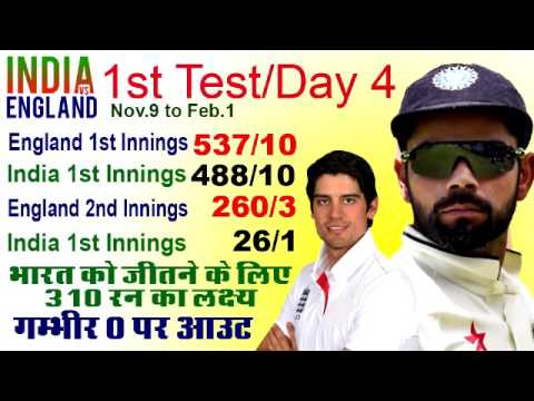 India vs England, 1st Test - Live Cricket Score, Commentary Day 5 2nd Session ndia need 279 runs - 동영상