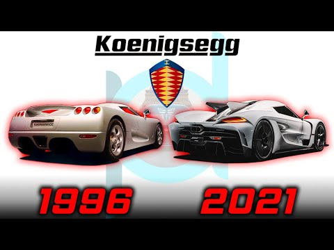 KOENIGSEGG – EVOLUTION (1996~2021)