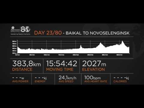 Artemis World Cycle Day 23: Baikal to Novoselenginsk