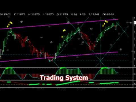 Trading System Baltimore