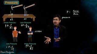 Pressure - Force and Pressure - Chapter 11 CBSE Class 8 Science
