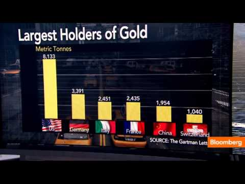 Gold Reserves: Which Countries Have the Most?