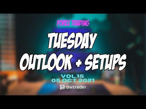 Tuesday Outlook + Setups Vol 15 | FOREX