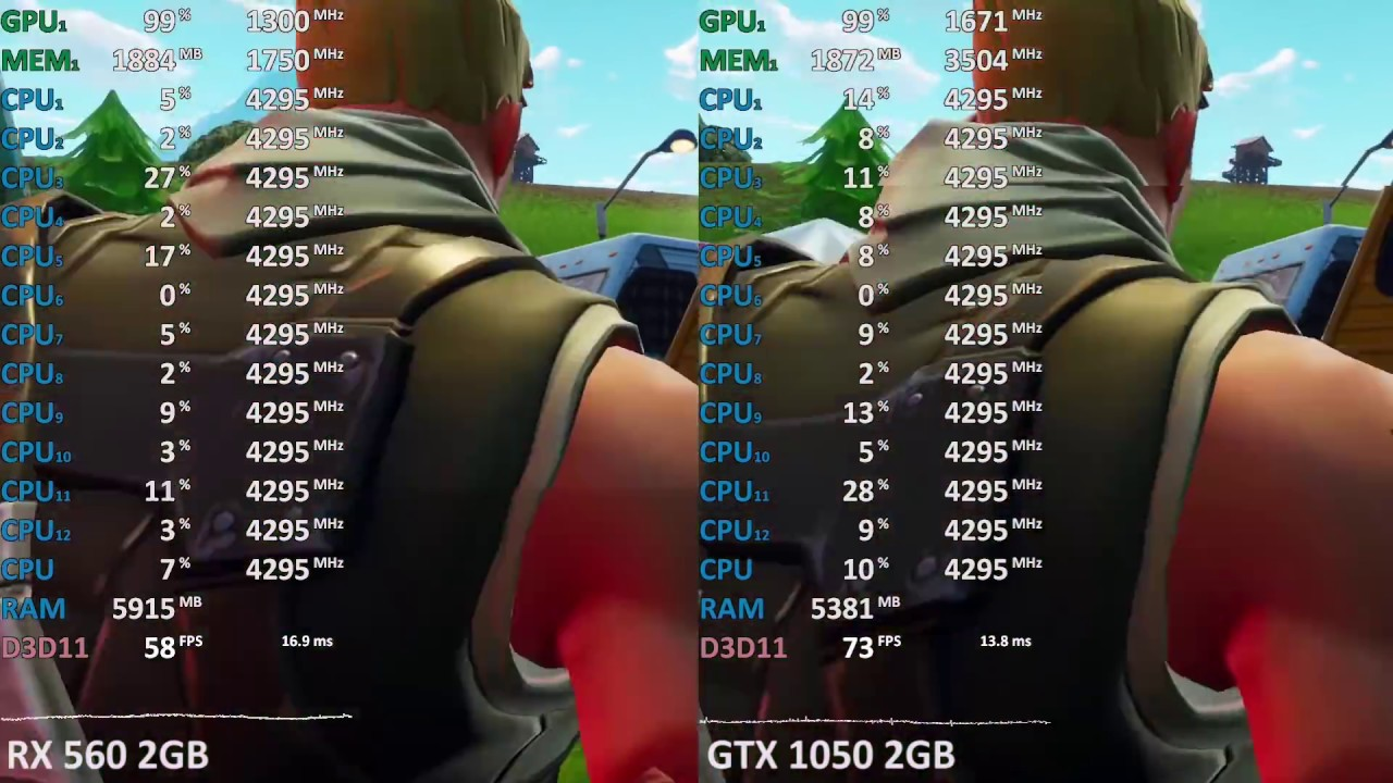 RX 560 vs  GTX 1050 - 1080p Gaming Performance Comparison Benchmark Test -  2018 Update