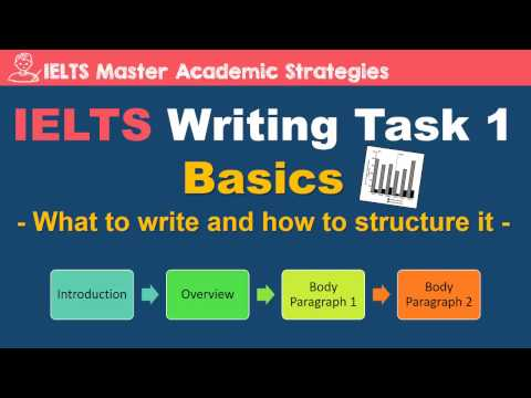 IELTS Writing Task 1 Basics  - What to write and how to organize it