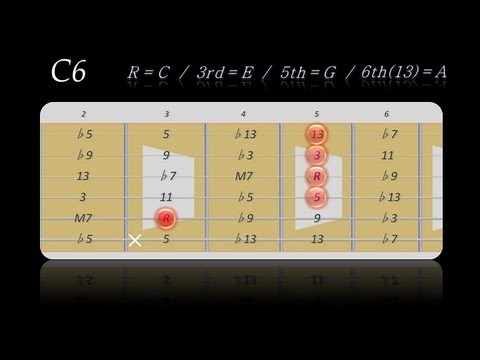 Guitar Chord C6 No002 Youtube