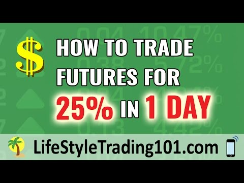 How to Trade E-mini Futures (S&P500)