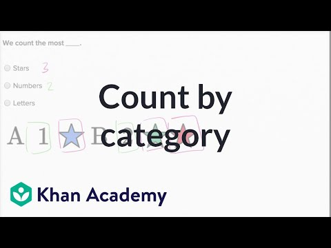 Count By Category | Counting | Early Math | Khan Academy