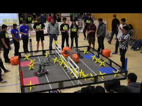 Eliminations -  2016-2017 BC Fall Qualifier