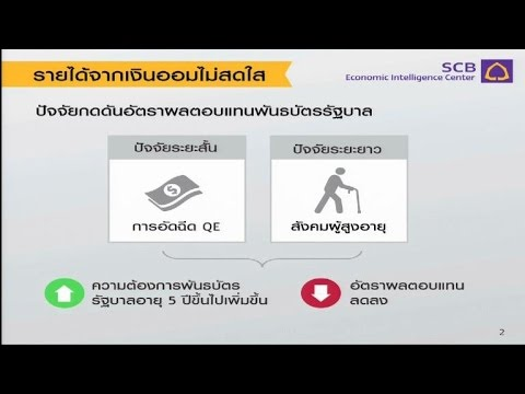 Money Delivery : Growth of Aging  Society in Thailand