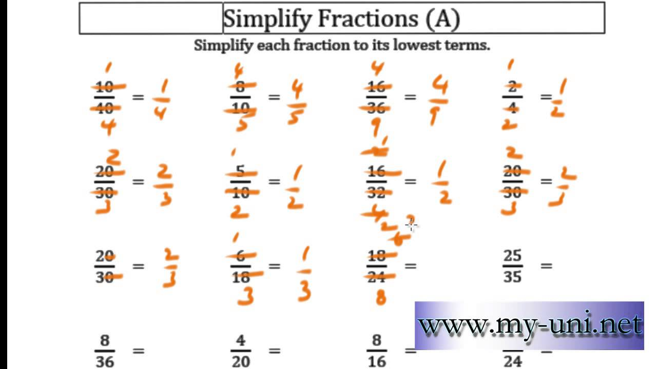 Worksheet Simplify Fractions simplify fractions for year 2 3 australian standards youtube