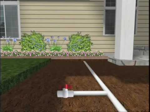 How An Irrigation System Works