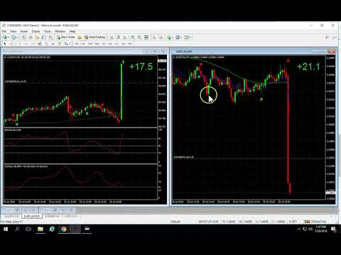how-to-trade-forex-news---live!-part-2