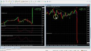 HOW TO TRADE FOREX NEWS - LIVE! Part 2