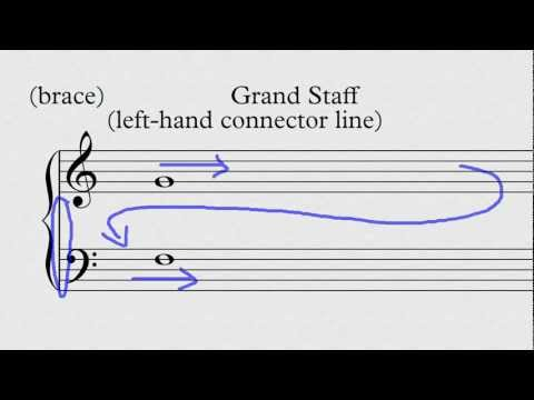Musivu Basic Concepts of Music Free Sample: the Grand Staff