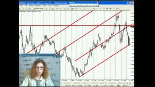 Как строить трендовые линии
