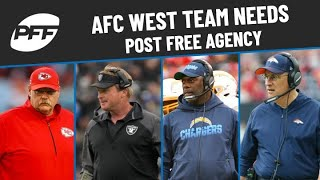 AFC West Team Needs post Free Agency   PFF