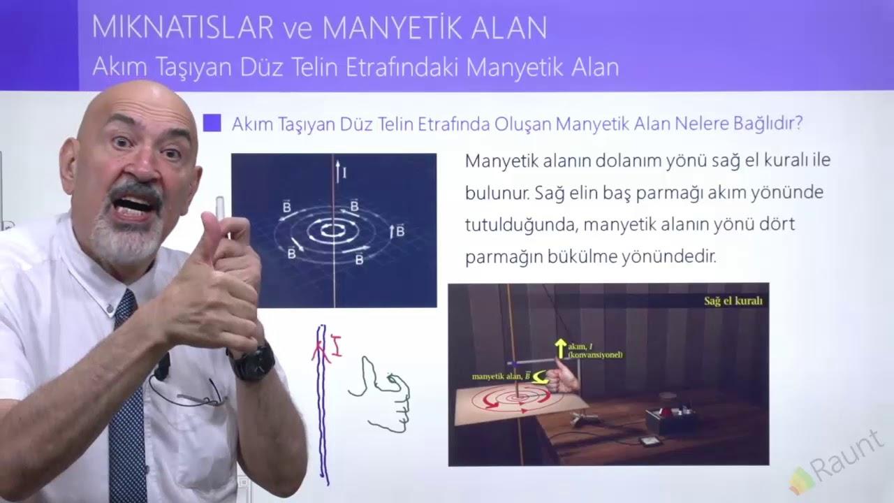 Mıknatıslar ve Manyetik Alan   TYT-AYT Fizik Konu Anlatımı