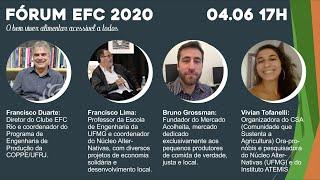 1° Fórum da Economia da Funcionalidade e da Cooperação 2020