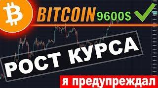 Мой БИТКОИН прогноз сбылся!Bitcoin и анализ рынка криптовалюты.Биткоин прогноз сбылся