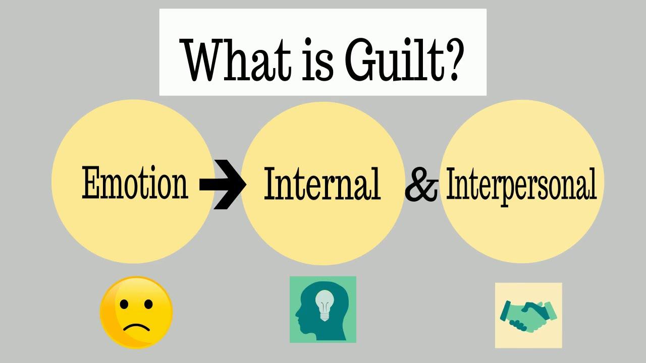 Guilt (Whole Program)