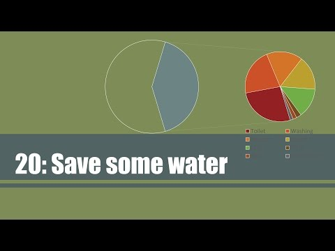 20. Save some water: Simple ideas to reduce your water use and bills