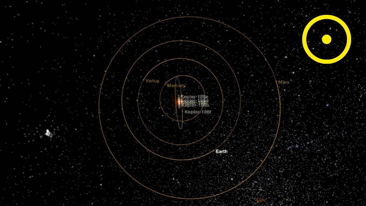 Kepler 186 vs the Solar System - YouTube