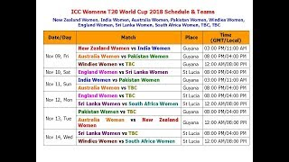 ICC T20 World Cup 2018 Schedule & Teams (Womens)