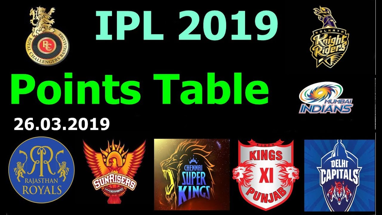 IPL Points Table 2019  Today IPL Points Table 26 March 2019  Chennai Super  Kings leading