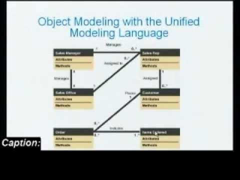 eTutorial Brief: Unified Modeling Language (UML)