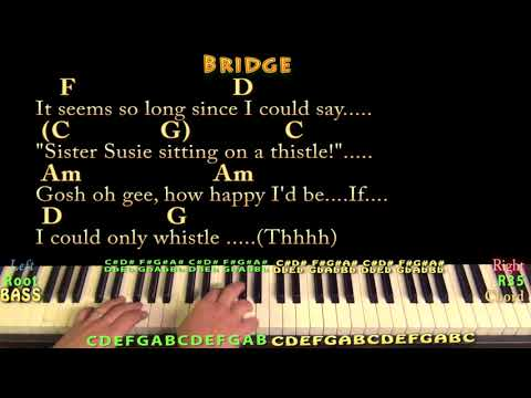 My Two Front Teeth (Christmas) Piano Cover Lesson in C with Chords/Lyrics - Country