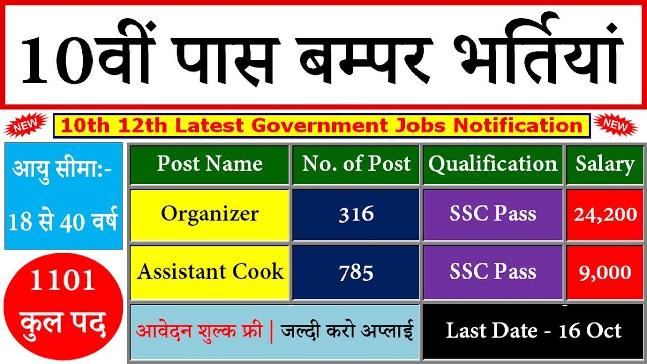 10th 12th Pass Government Jobs 2018 - 2019 || Latest Govt Recruitment In  Tamilnadu