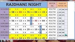 Worli Mumbai,Rajdhani Night & Main Mumbai from Monday top guessing By Great teacher S.M