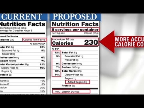 FDA proposes new food labels