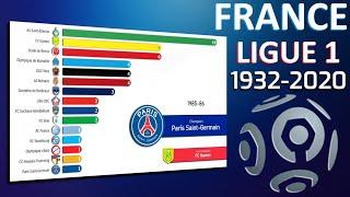 Ligue 1 • 1932 - 2020  🇫🇷 France - Championnat de football