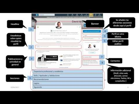 Webinar LinkedIn - ESIC Alumni