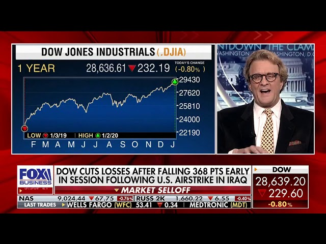Paul Dietrich   Fox Business News 01 03 2020 The Claman Countdown-Before the Bell