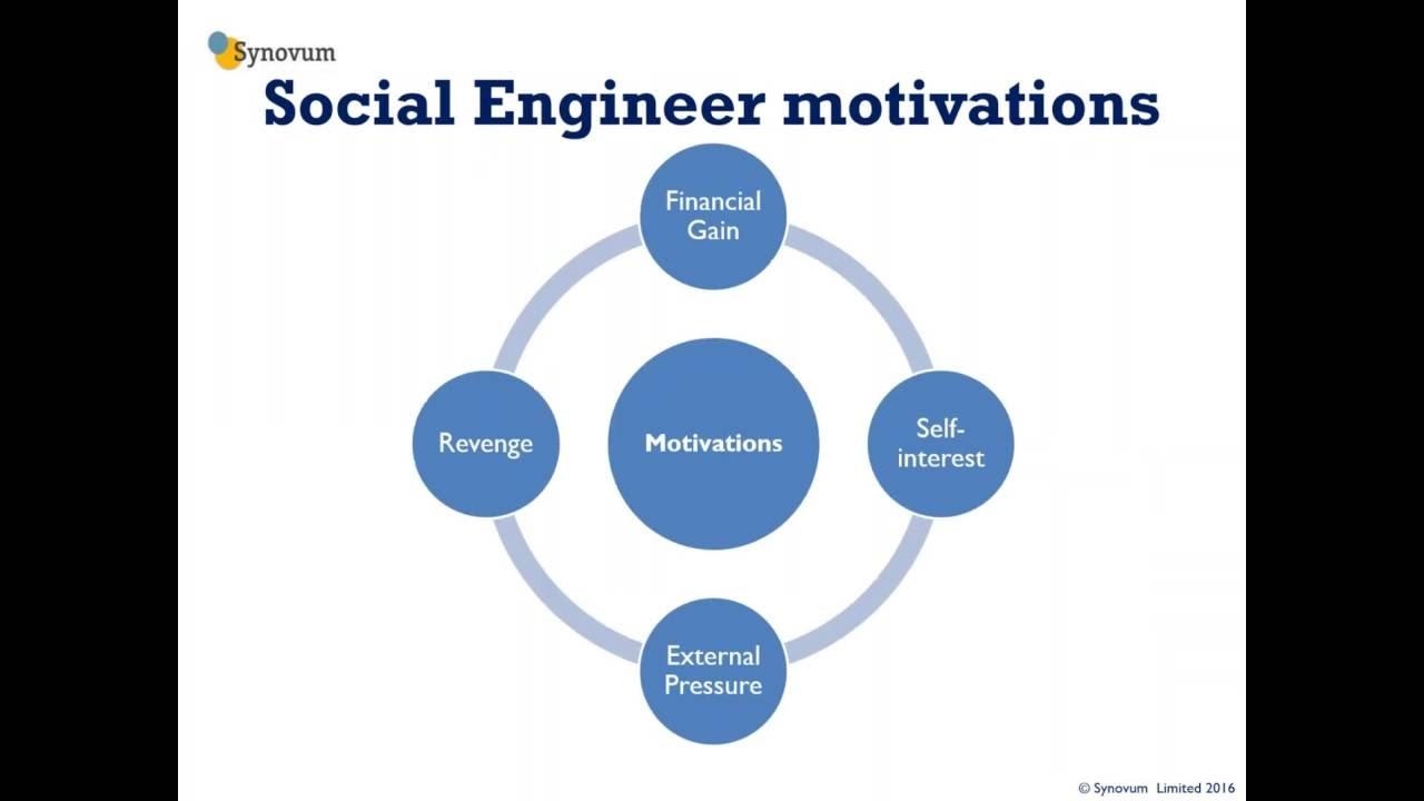 the social engineer