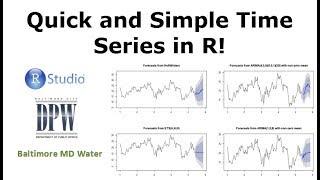 Quick Time Series Analysis in R mit der - Baltimore Wasserqualität Dataset!