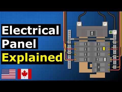 Main electrical panel explained - Load center - service panel