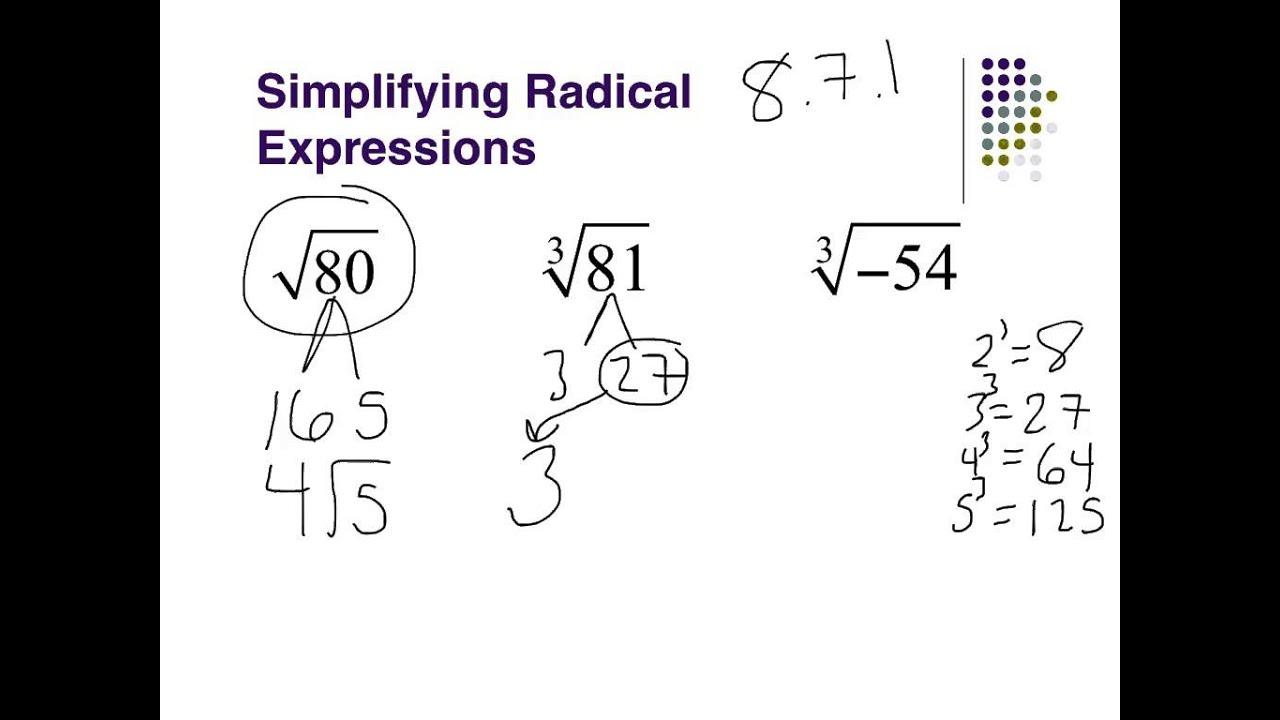 Printables. Simplifying Radicals Worksheet Algebra 2