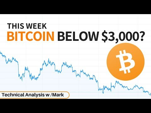 Bitcoin To Go Below $3,000 This Week? Technical Analysis