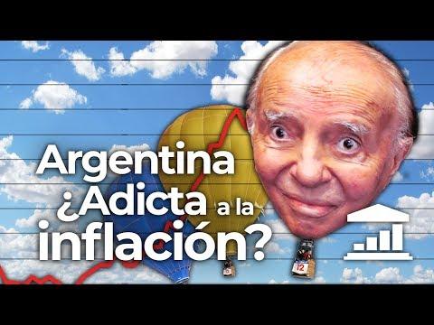 ¿Por qué ARGENTINA no logra vencer a la INFLACIÓN?
