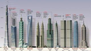 видео Небоскребы Москвы и мира, высотные здания. Новости недвижимости и аналитика.