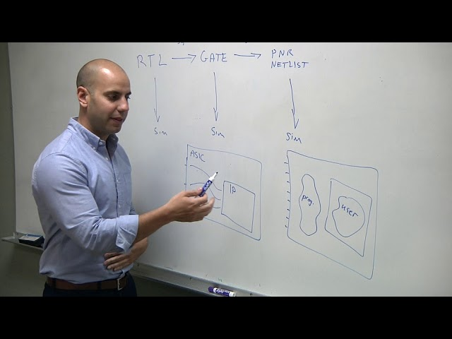 eFPGA Verification (2017)
