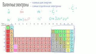 Валентные электроны и химические связи
