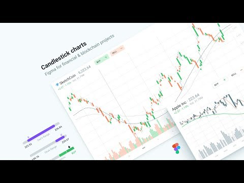 Figma financial chart templates. Candlestick bars