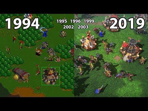Evolution of WarCraft