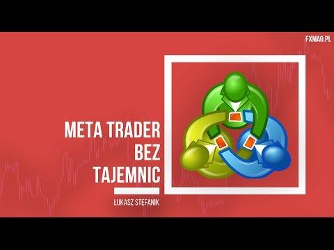 MetaTrader bez Tajemnic - zlecenia oczekujące (Łukasz Stefanik)
