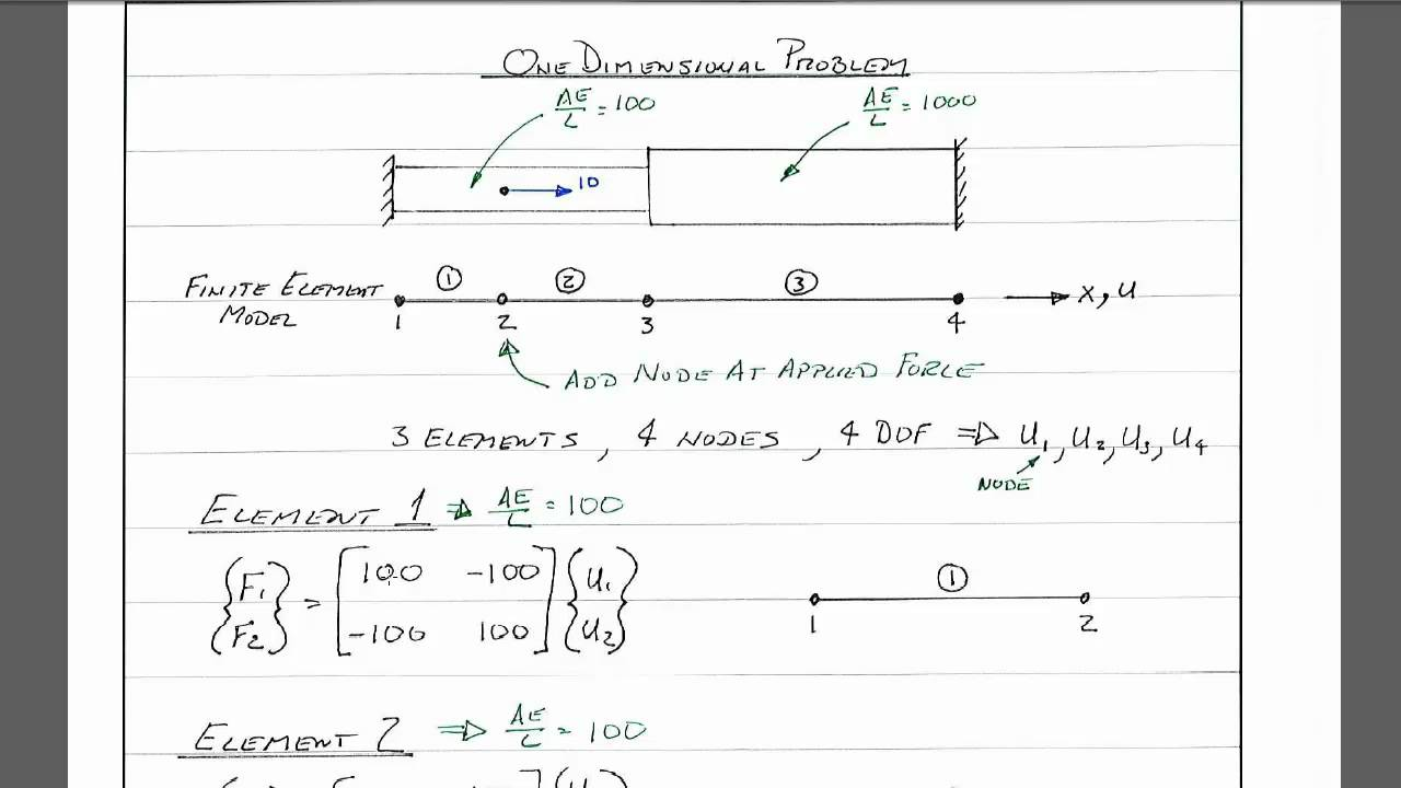 1D Finite Element Theory, ANSYS, Solidworks mp4